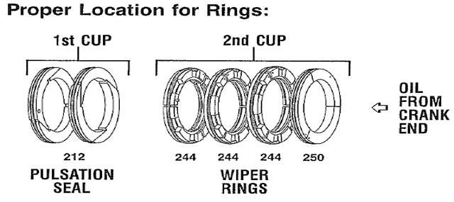 Arrow Part #: 860-LC-1770 Oil Wiper Rings image