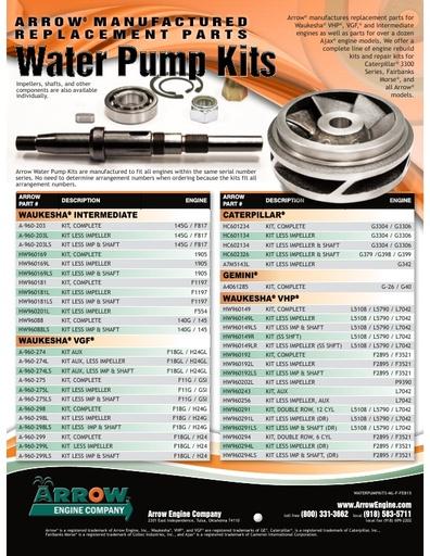 Water Pump Kits