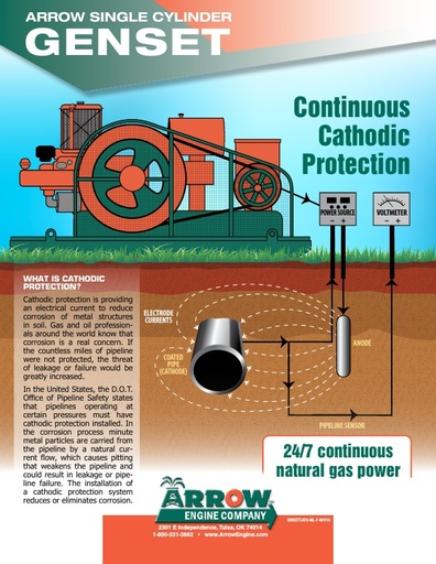 Single Cylinder Gensets with Cathodic Protection